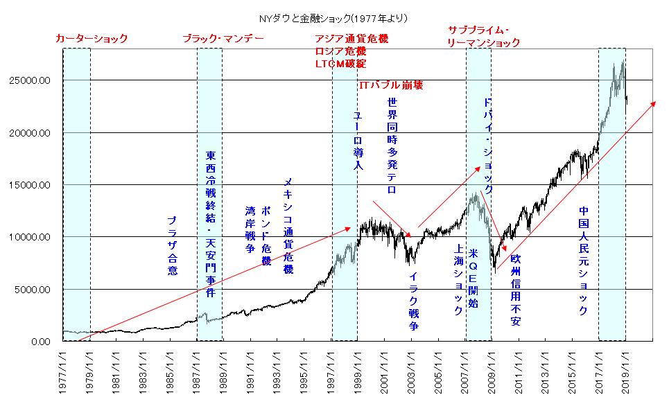 豪 ドル 為替