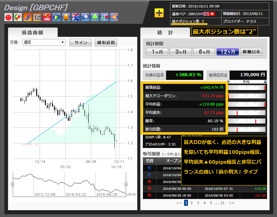 03_Design(GBPCHF).png