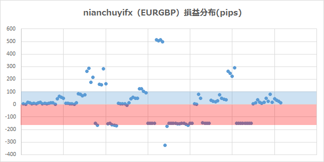 03_nianchuyifx損益.png