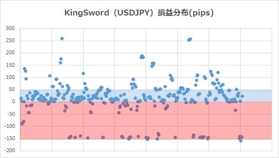 05_KingSword損益.png