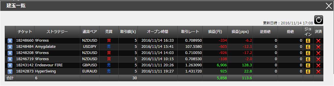161114_08_建玉状況.png