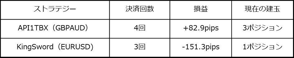 170605_00_イマコレ成績.png