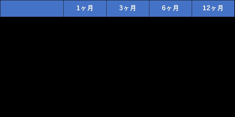 170605_03_統計.png