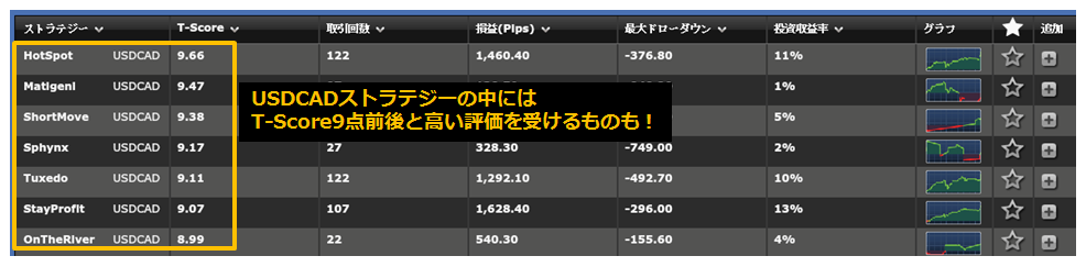 1_USDCAD_160523.png