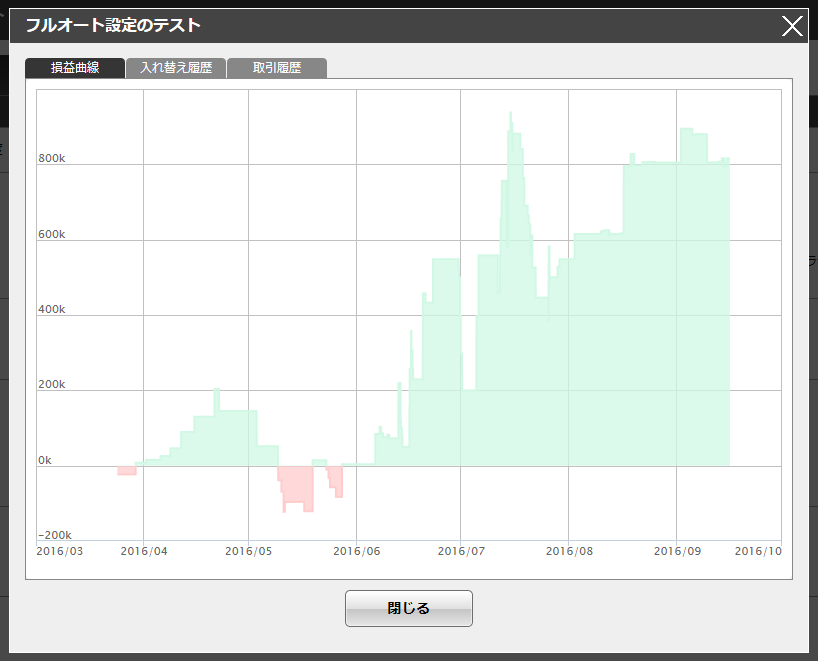 2_損益曲線6M_160921.png