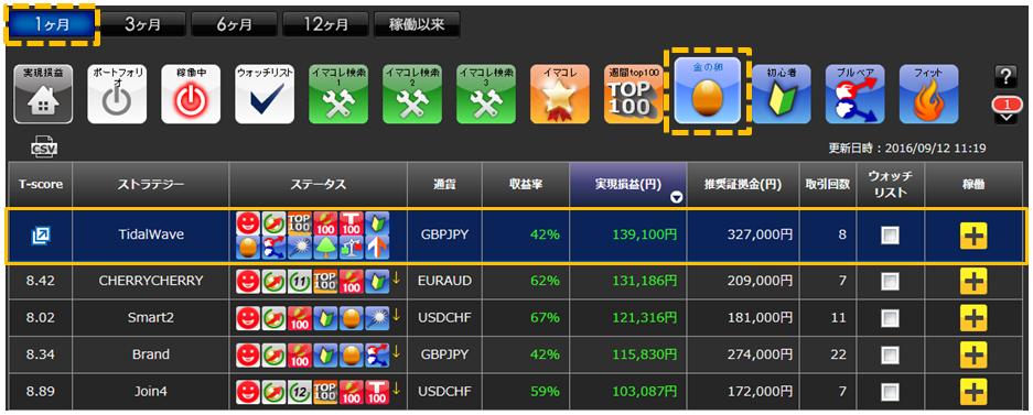 3_tidalwave_ranking_160912.png