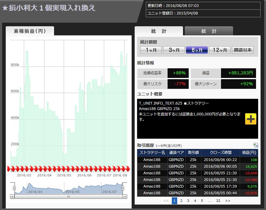 5_損小利大6M_160808.png