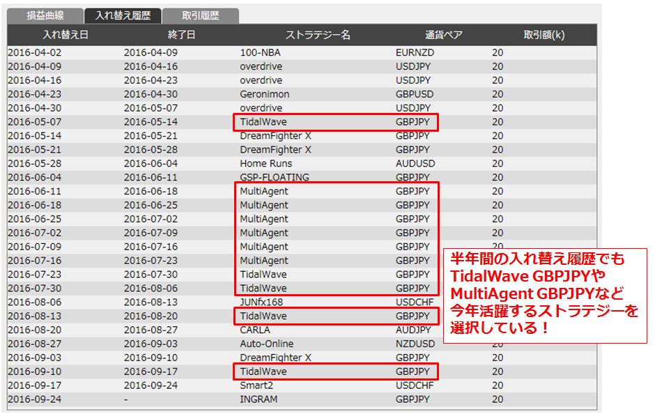 6_入れ替え履歴_160930.png